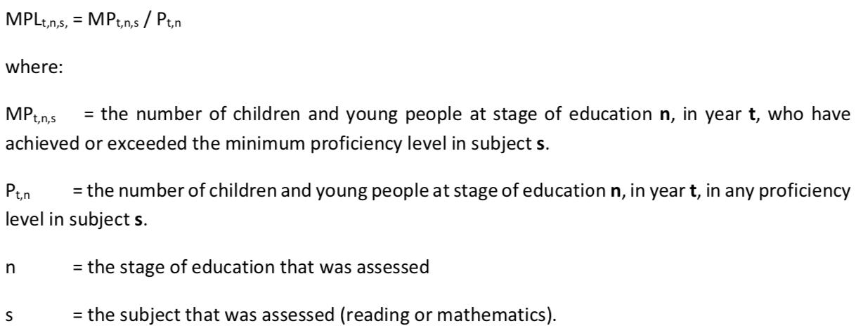 Minimum proficiency formula